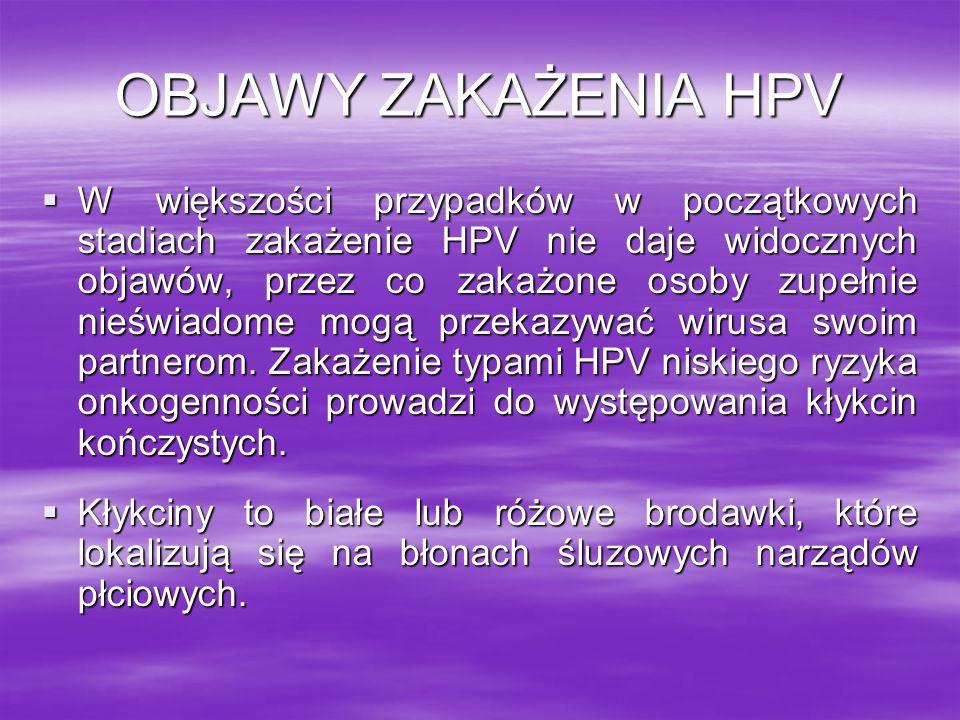 OBJAWY ZAKAŻENIA HPV