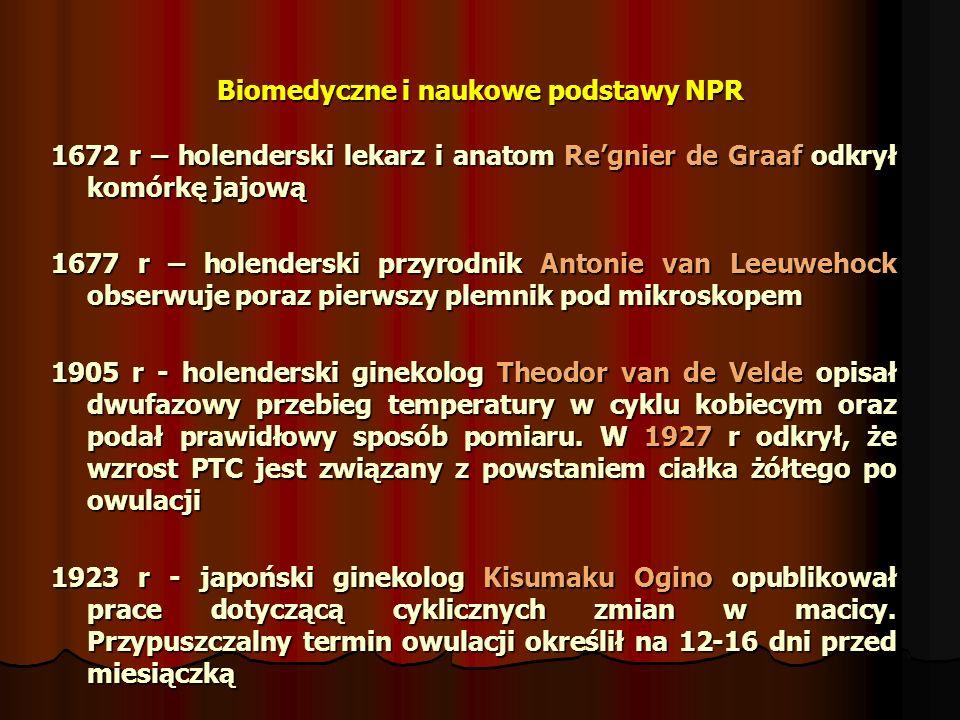 Biomedyczne i naukowe podstawy NPR
