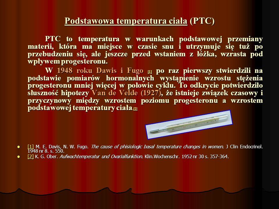 Podstawowa temperatura ciała (PTC)