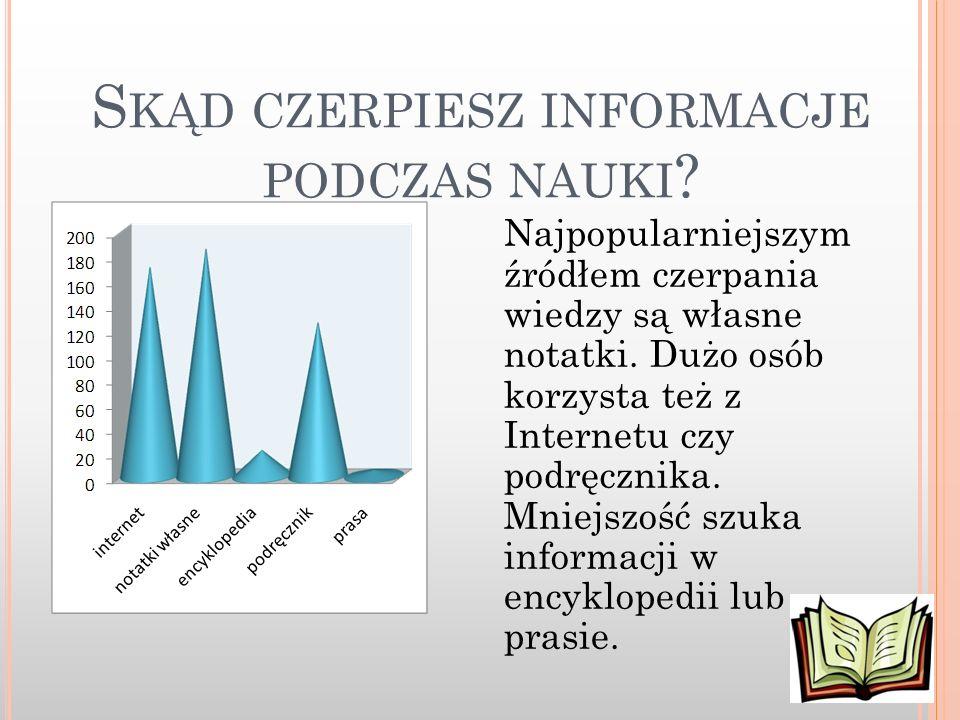 Skąd czerpiesz informacje podczas nauki