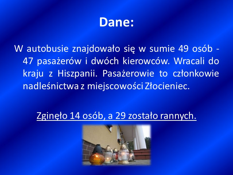 Dane: