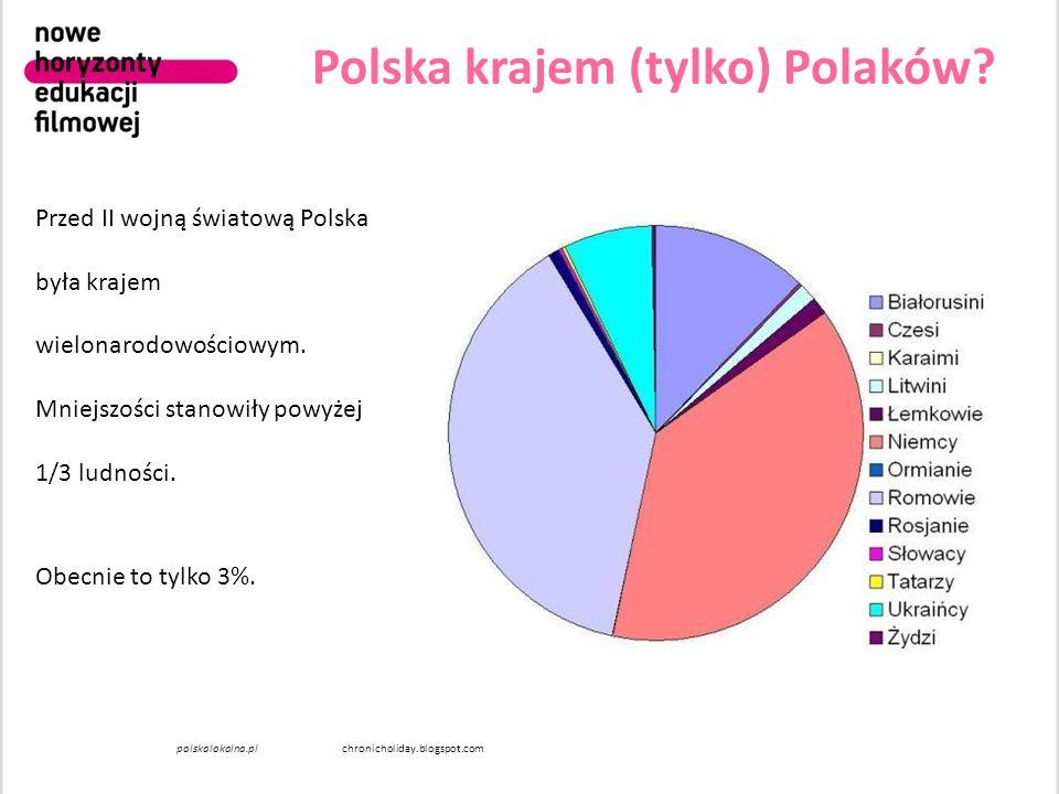 Polska krajem (tylko) Polaków