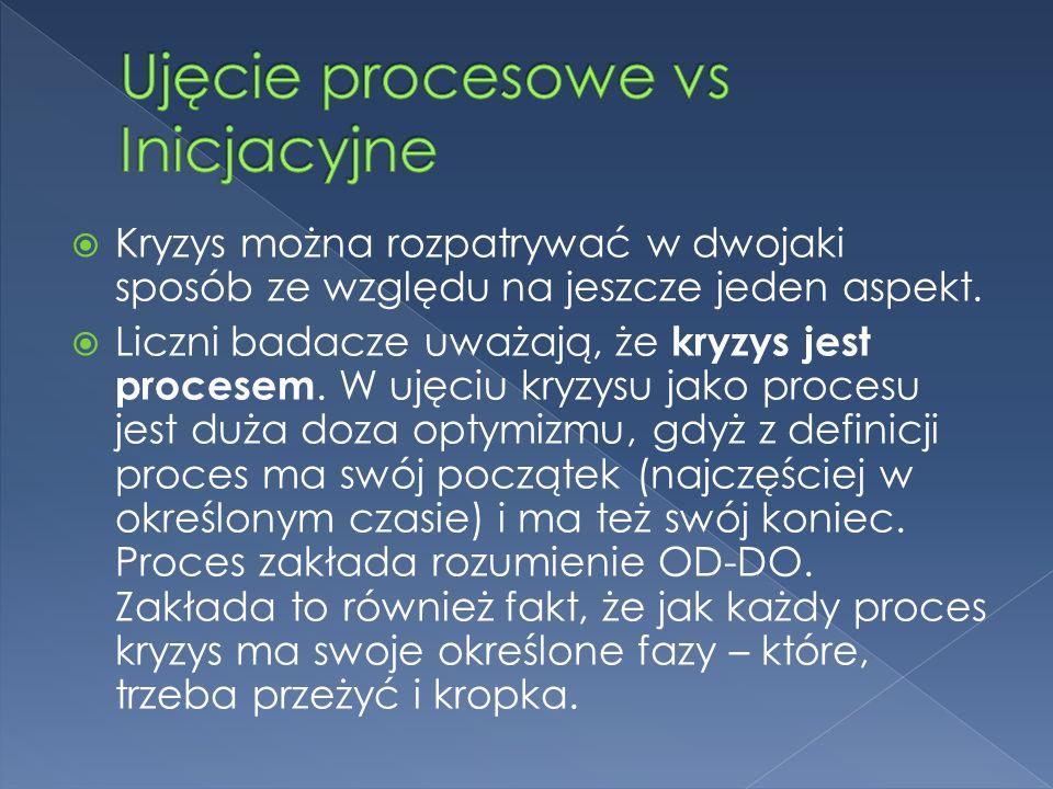 Ujęcie procesowe vs Inicjacyjne