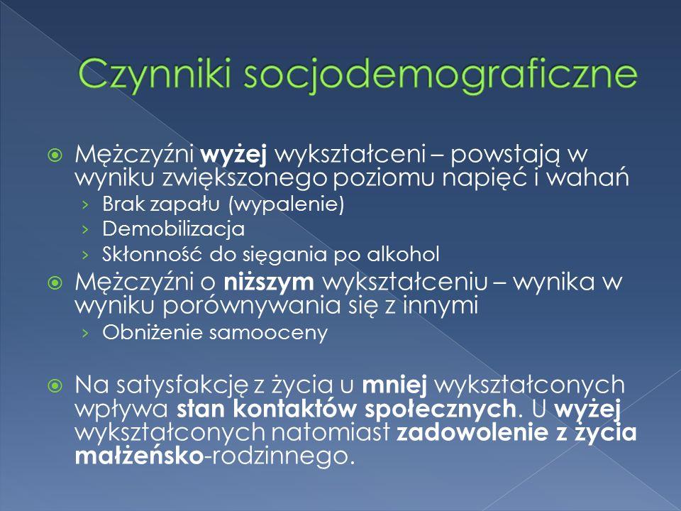 Czynniki socjodemograficzne