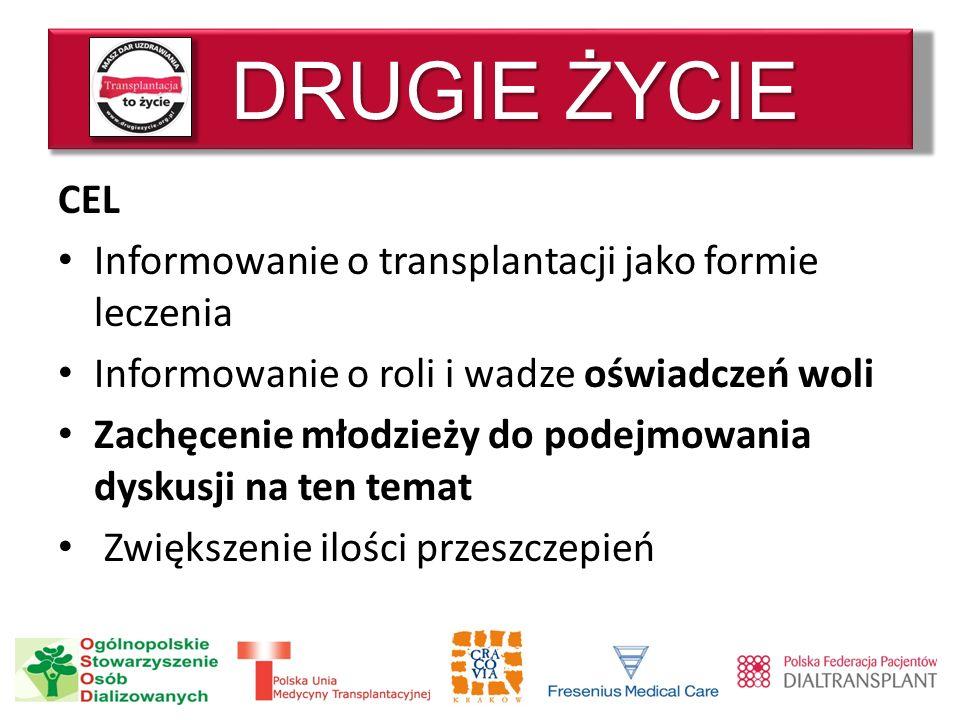 DRUGIE ŻYCIE CEL Informowanie o transplantacji jako formie leczenia