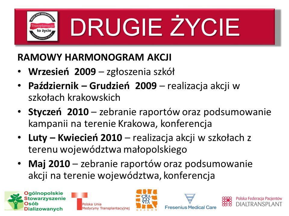 DRUGIE ŻYCIE RAMOWY HARMONOGRAM AKCJI Wrzesień 2009 – zgłoszenia szkół