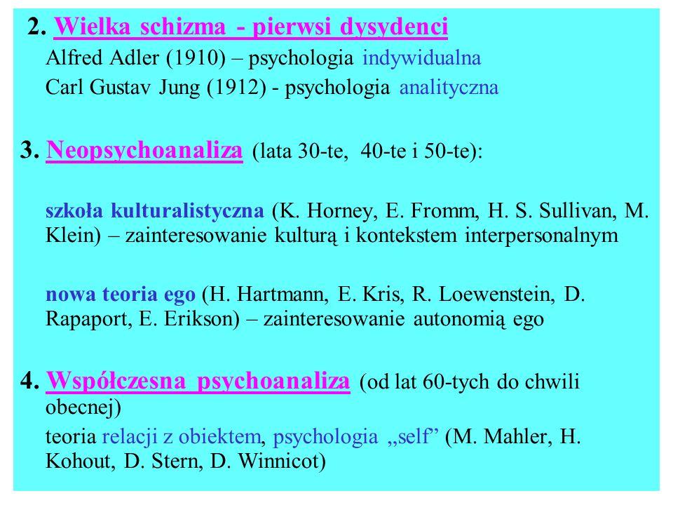 2. Wielka schizma - pierwsi dysydenci