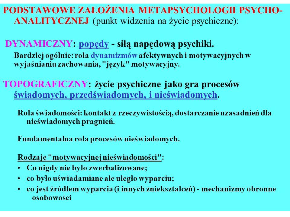 PODSTAWOWE ZAŁOŻENIA METAPSYCHOLOGII PSYCHO- ANALITYCZNEJ (punkt widzenia na życie psychiczne):