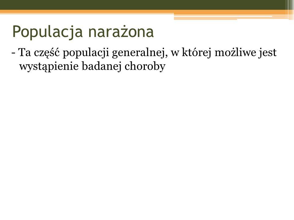 Populacja narażona - Ta część populacji generalnej, w której możliwe jest wystąpienie badanej choroby.