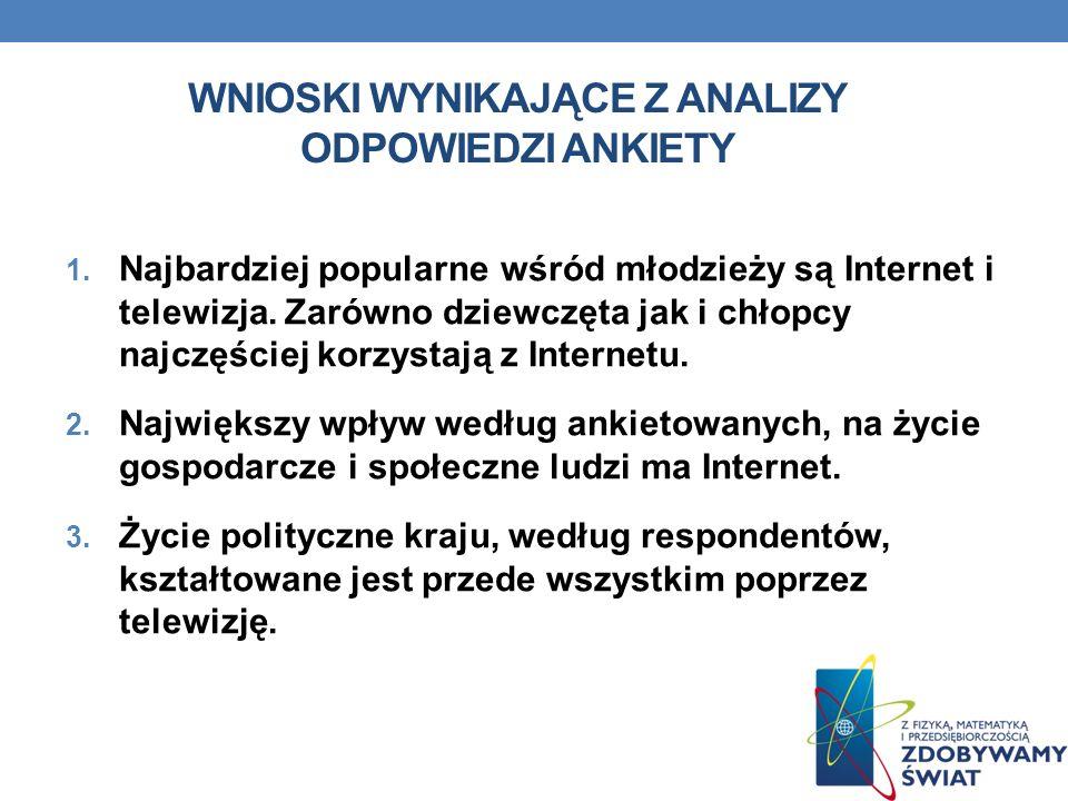 Wnioski wynikające z analizy odpowiedzi ankiety