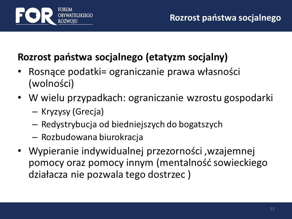 Rozrost państwa socjalnego