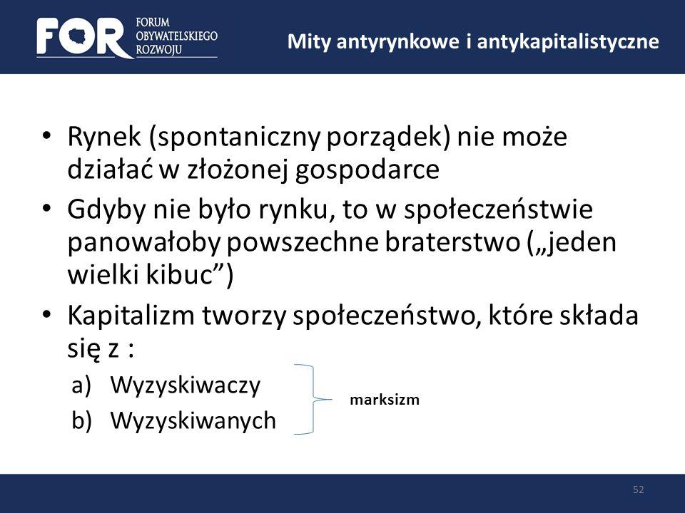 Mity antyrynkowe i antykapitalistyczne