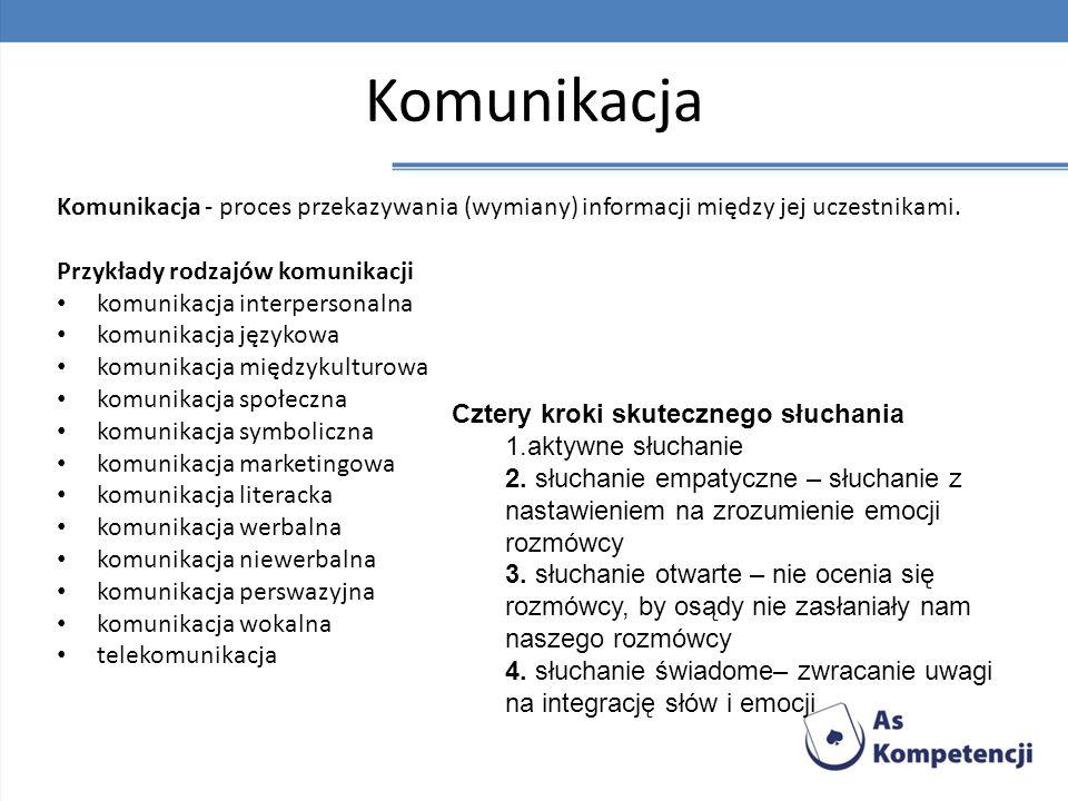 Komunikacja Komunikacja - proces przekazywania (wymiany) informacji między jej uczestnikami. Przykłady rodzajów komunikacji.