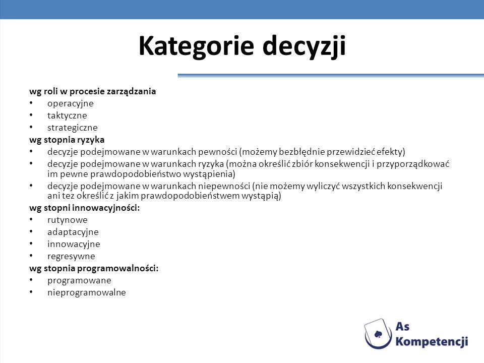 Kategorie decyzji wg roli w procesie zarządzania operacyjne taktyczne