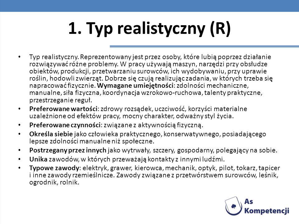 1. Typ realistyczny (R)