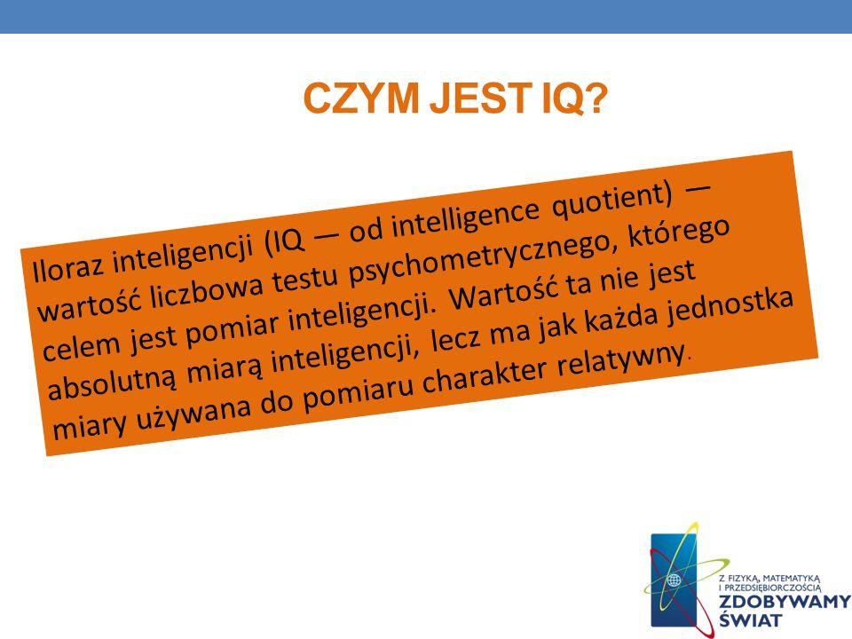 Czym jest IQ