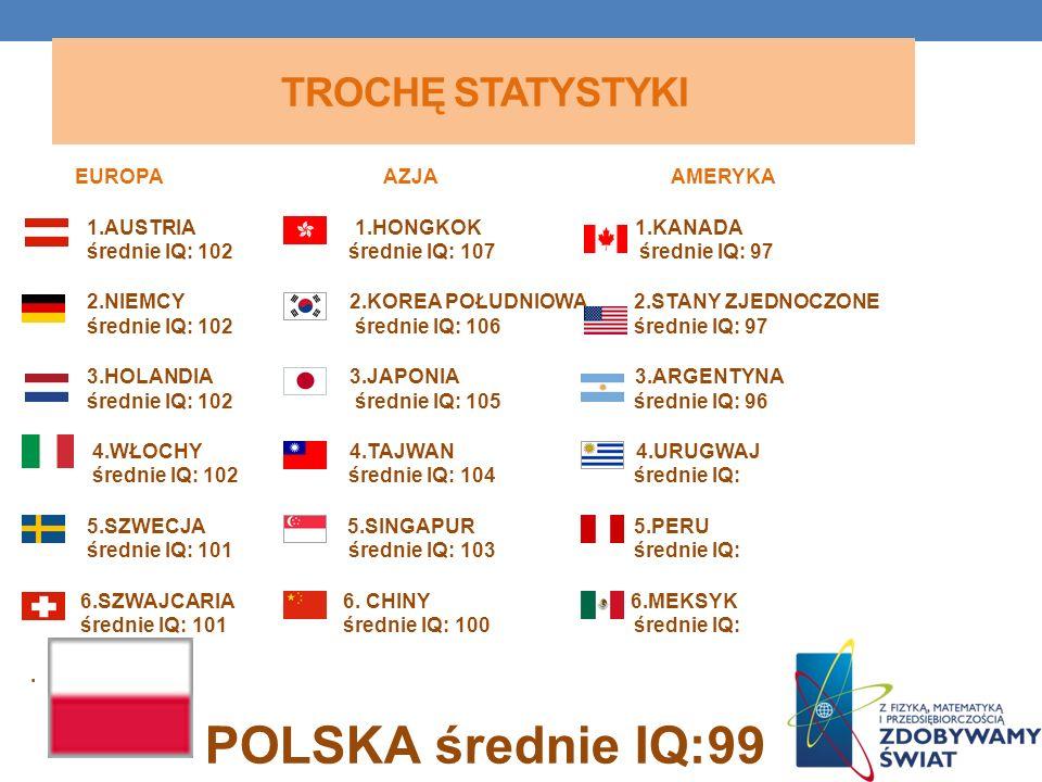 POLSKA średnie IQ:99 Trochę statystyki EUROPA AZJA AMERYKA