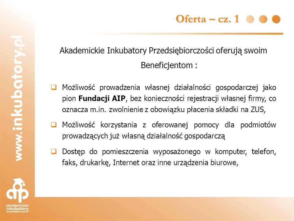 Oferta – cz. 1 Akademickie Inkubatory Przedsiębiorczości oferują swoim Beneficjentom :