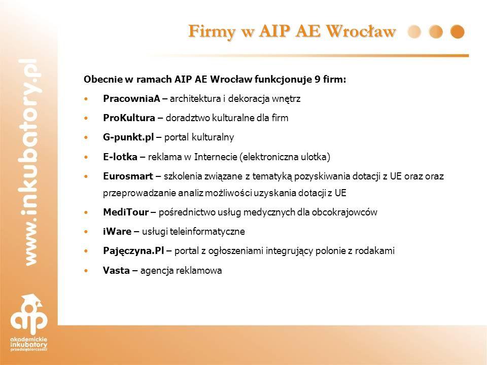 Firmy w AIP AE Wrocław Obecnie w ramach AIP AE Wrocław funkcjonuje 9 firm: PracowniaA – architektura i dekoracja wnętrz.