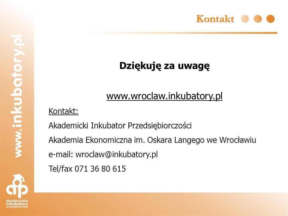 Kontakt Dziękuję za uwagę www.wroclaw.inkubatory.pl Kontakt: