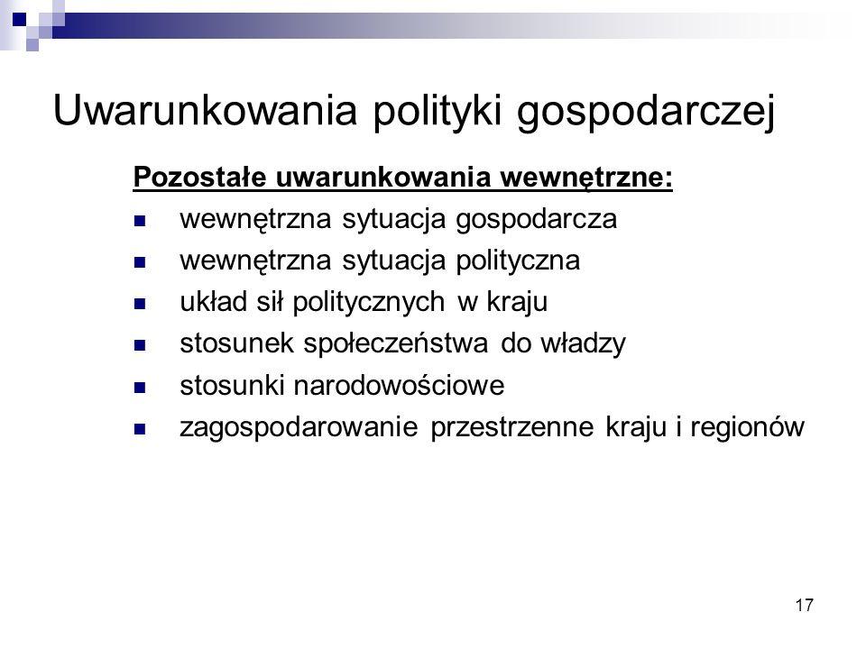 Uwarunkowania polityki gospodarczej