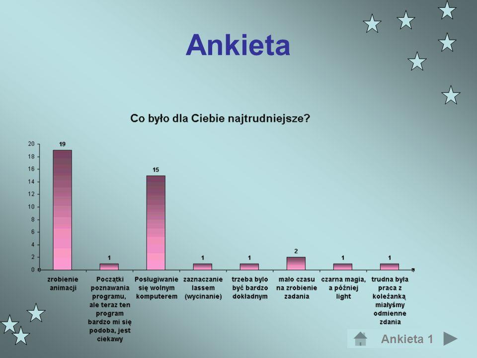 Ankieta Ankieta 1