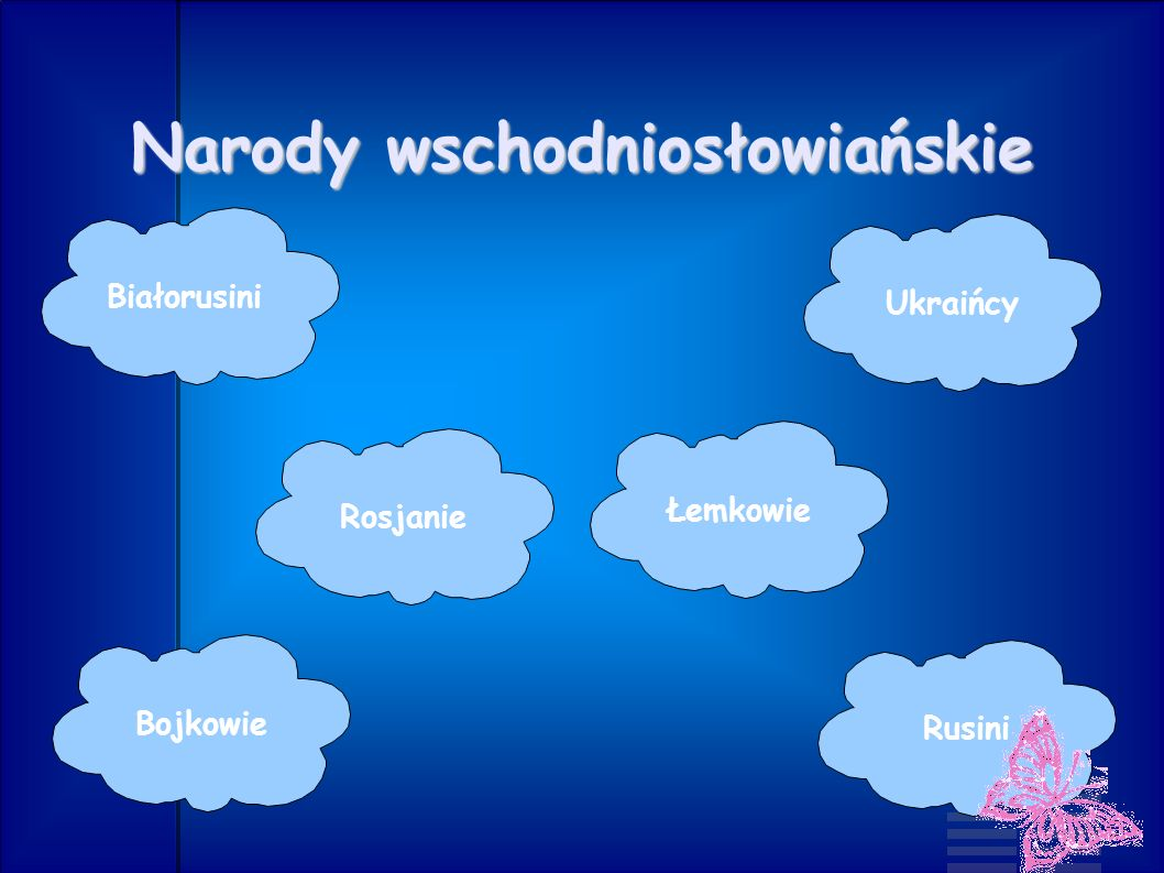 Narody wschodniosłowiańskie