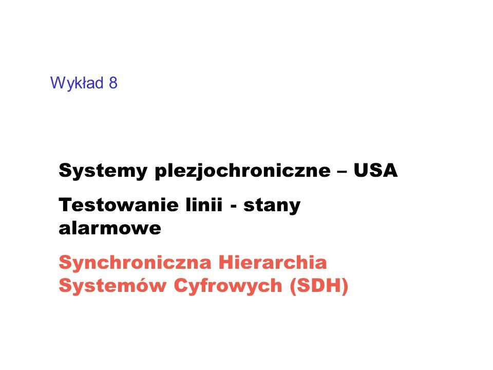 Systemy plezjochroniczne – USA Testowanie linii - stany alarmowe