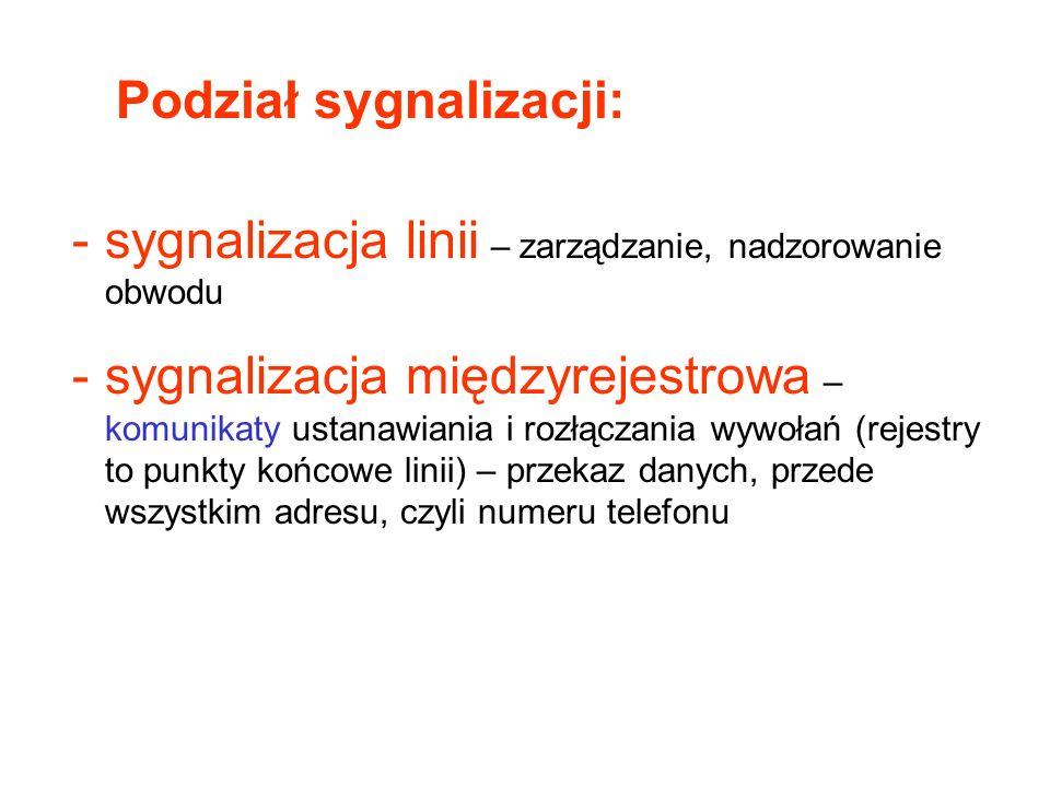 Podział sygnalizacji: