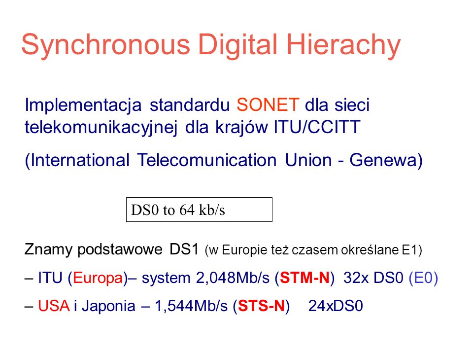 Synchronous Digital Hierachy