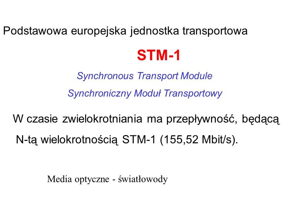 Podstawowa europejska jednostka transportowa STM-1
