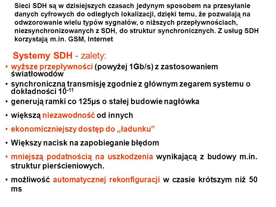 Sieci SDH są w dzisiejszych czasach jedynym sposobem na przesyłanie danych cyfrowych do odległych lokalizacji, dzięki temu, że pozwalają na odwzorowanie wielu typów sygnałów, o niższych przepływnościach, niezsynchronizowanych z SDH, do struktur synchronicznych. Z usług SDH korzystają m.in. GSM, Internet