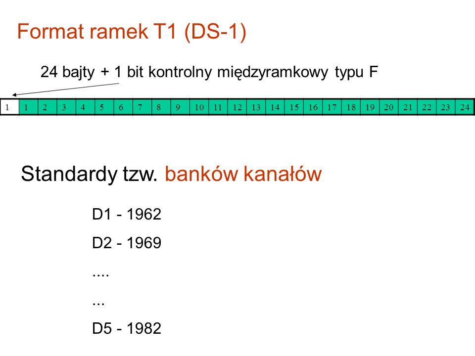 Standardy tzw. banków kanałów