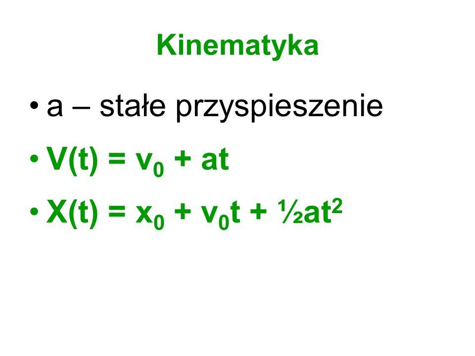 a – stałe przyspieszenie V(t) = v0 + at X(t) = x0 + v0t + ½at2