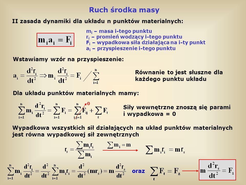 Ruch środka masy II zasada dynamiki dla układu n punktów materialnych: