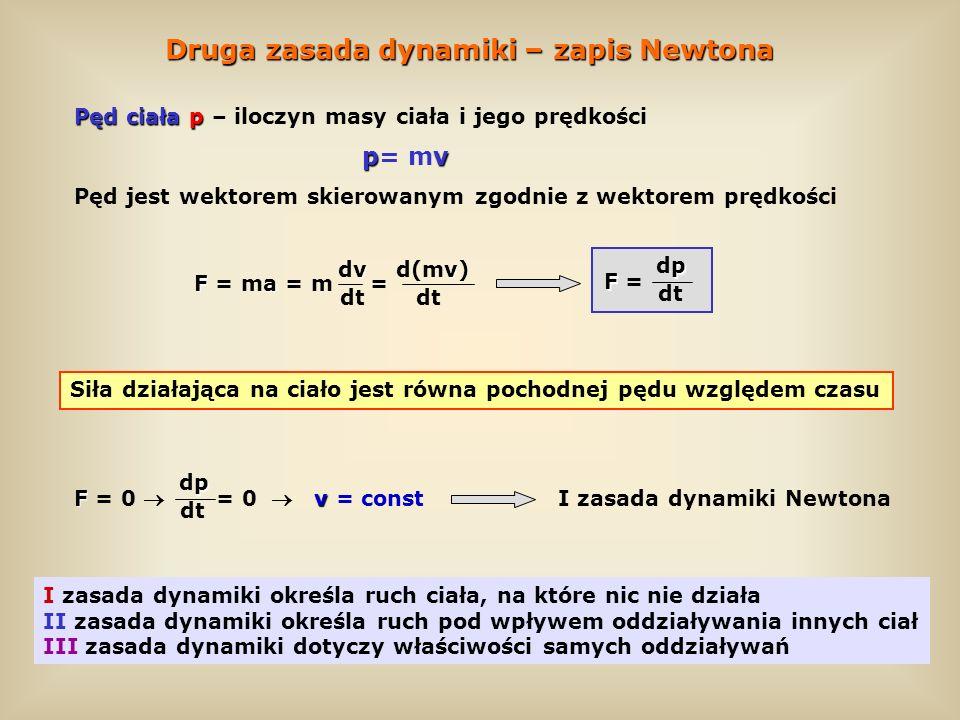 Druga zasada dynamiki – zapis Newtona