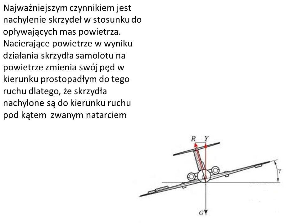 Najważniejszym czynnikiem jest nachylenie skrzydeł w stosunku do opływających mas powietrza.