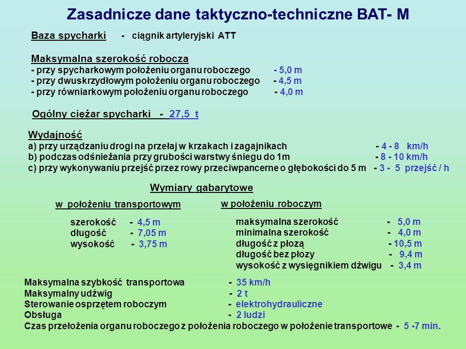 Zasadnicze dane taktyczno-techniczne BAT- M