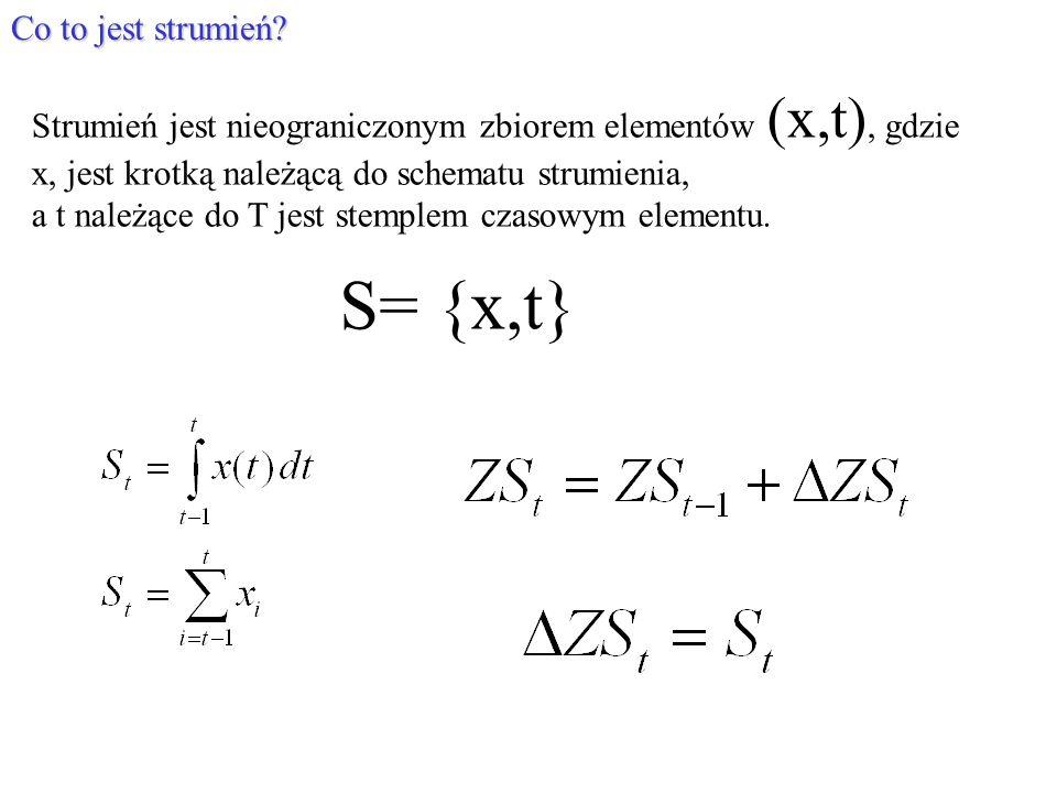 S= {x,t} Co to jest strumień