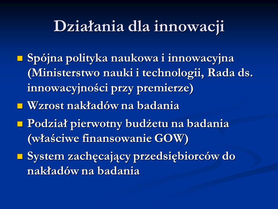 Działania dla innowacji