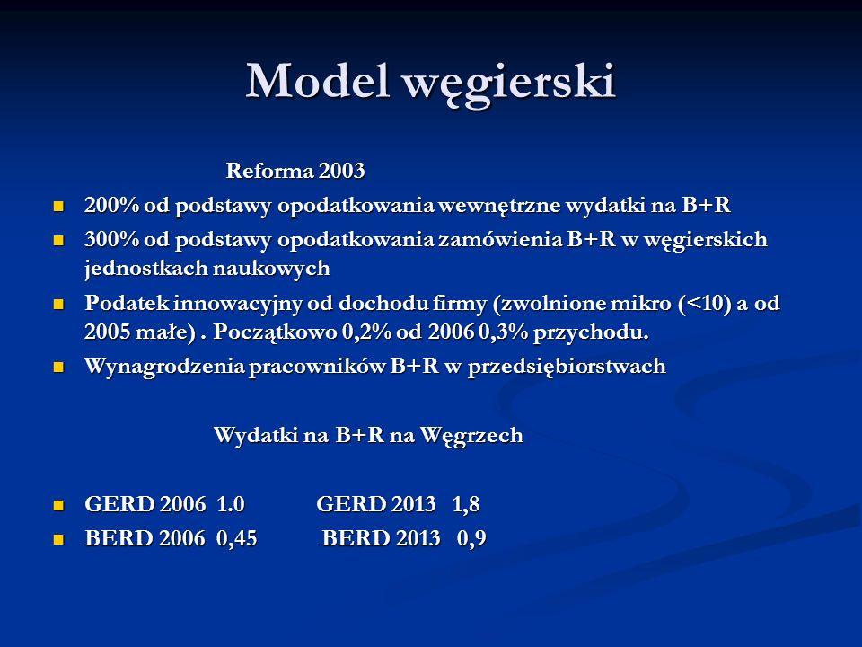 Model węgierski Reforma 2003