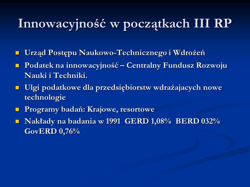 Innowacyjność w początkach III RP