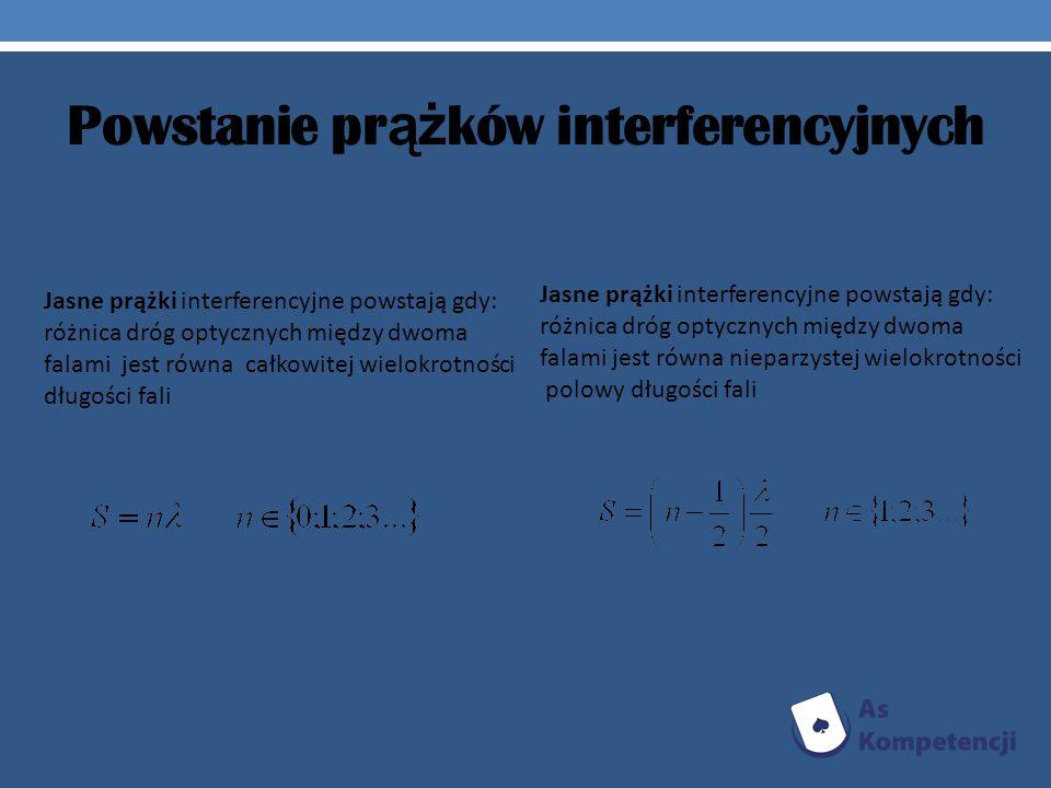 Powstanie prążków interferencyjnych