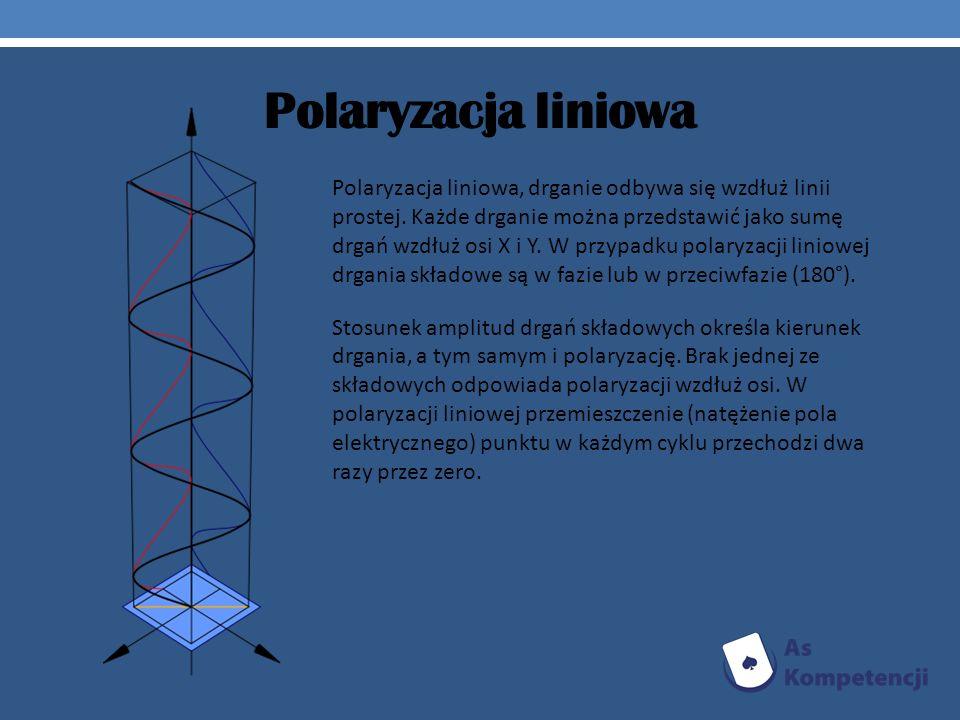Polaryzacja liniowa