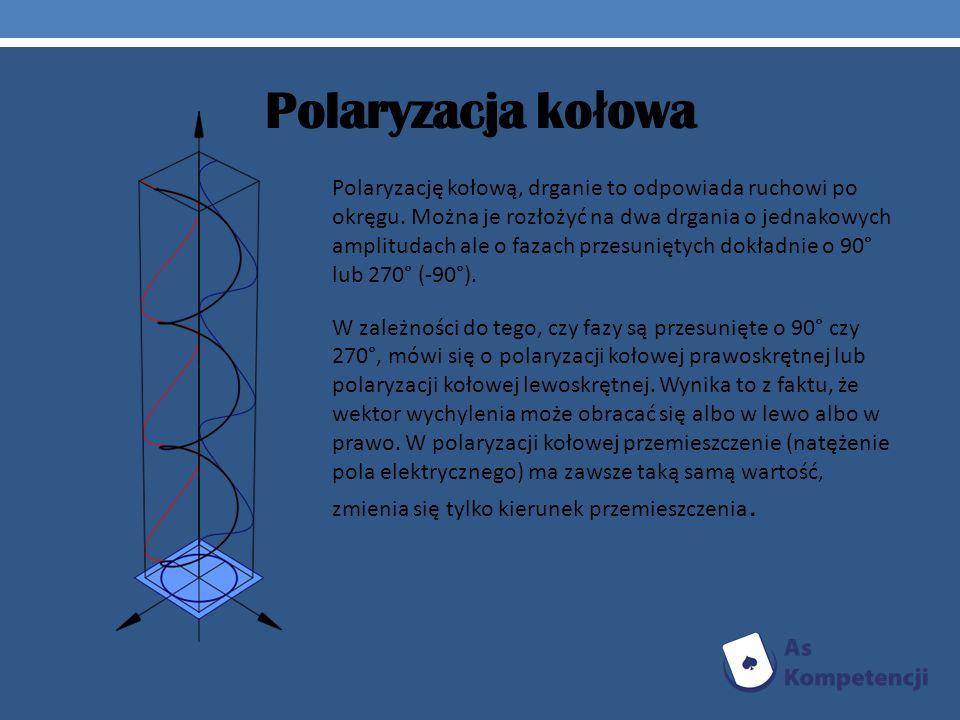 Polaryzacja kołowa