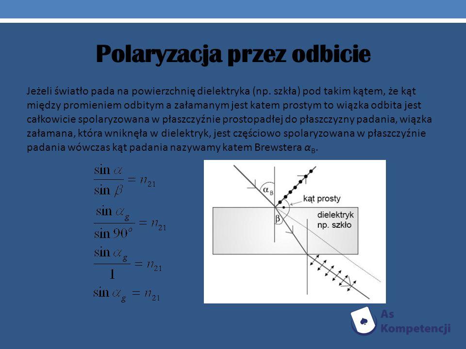 Polaryzacja przez odbicie