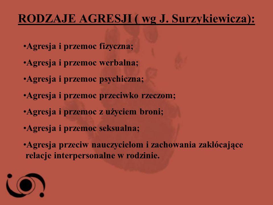 RODZAJE AGRESJI ( wg J. Surzykiewicza):
