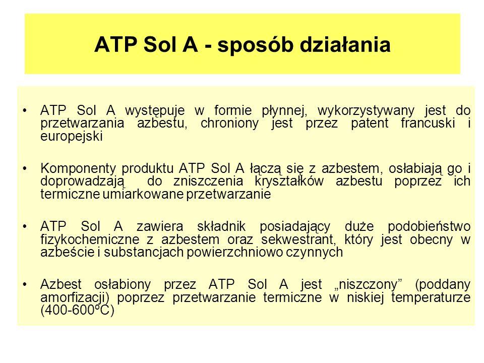 ATP Sol A - sposób działania
