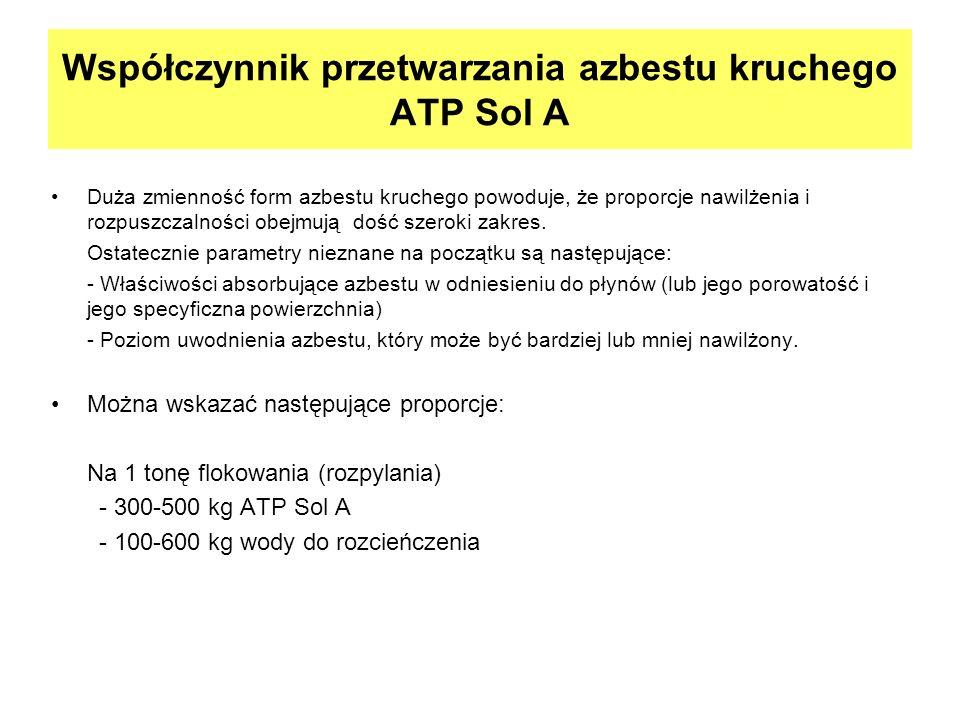 Współczynnik przetwarzania azbestu kruchego ATP Sol A