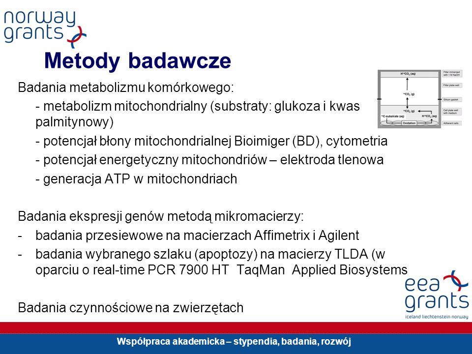 Metody badawcze Badania metabolizmu komórkowego:
